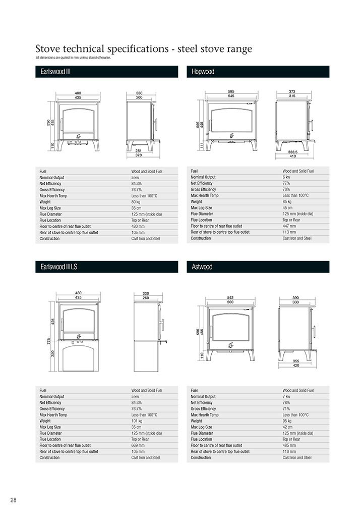 28acr-steel-stoves-sia-may-2017-75416-15