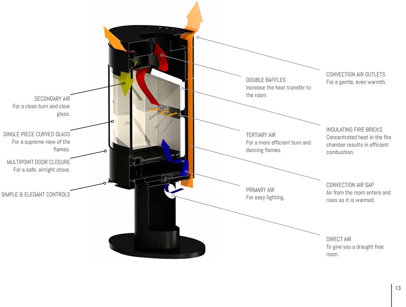 opus-stoves-brochure-(2)-13